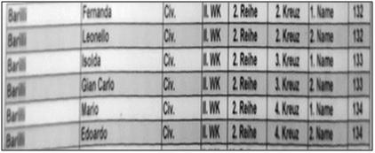 registro mauthausen