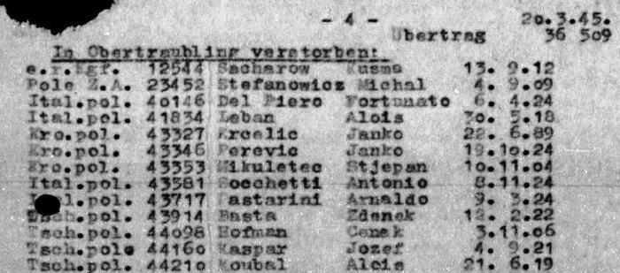 Scocchetti - Deceduti a Obertraubling il 20.03,45