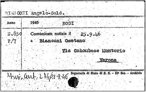 Angelo Bianconi - Scheda Ufficio Informazioni Vaticano